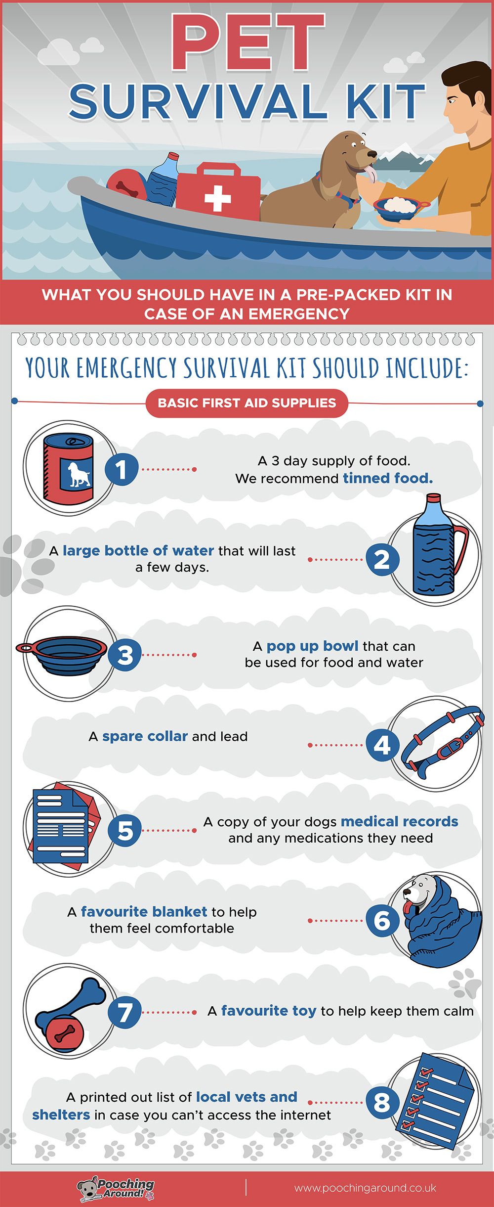 How to Prepare an Emergency Kit for Dogs